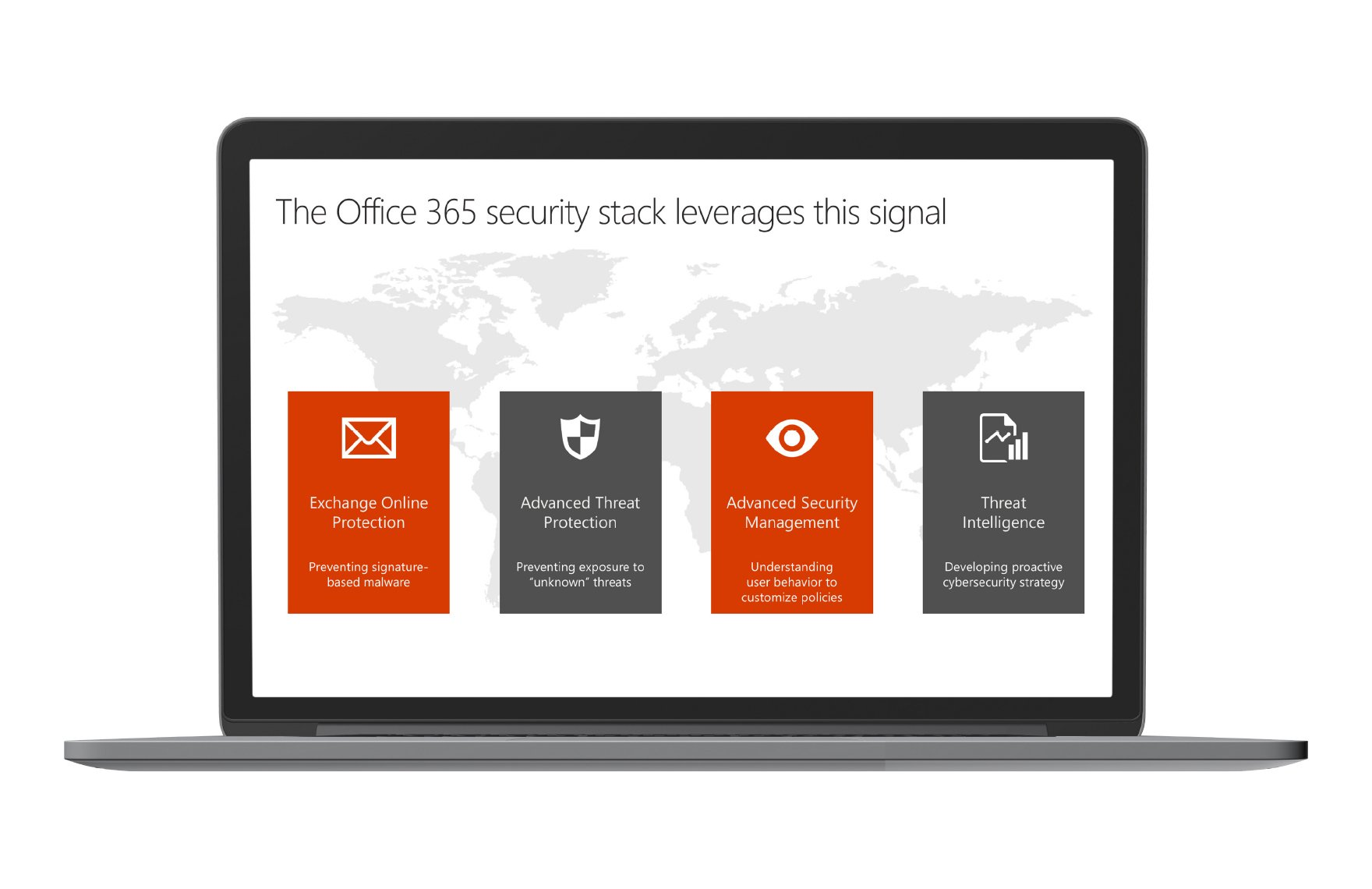 Office 365 security protection.